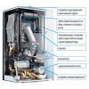 Vaillant ecoTEC pro VUW INT IV 286/5-3 H, Настенный газовый конденсационный котёл Вайлант