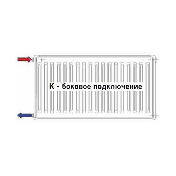Vaillant K-11-600-2800, Стальной панельный радиатор Вайлант