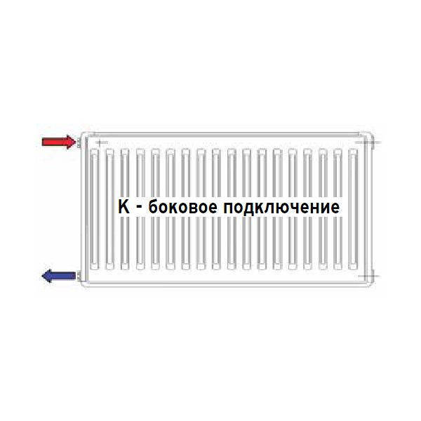 Vaillant K-22-300-2600, Стальной панельный радиатор Вайлант