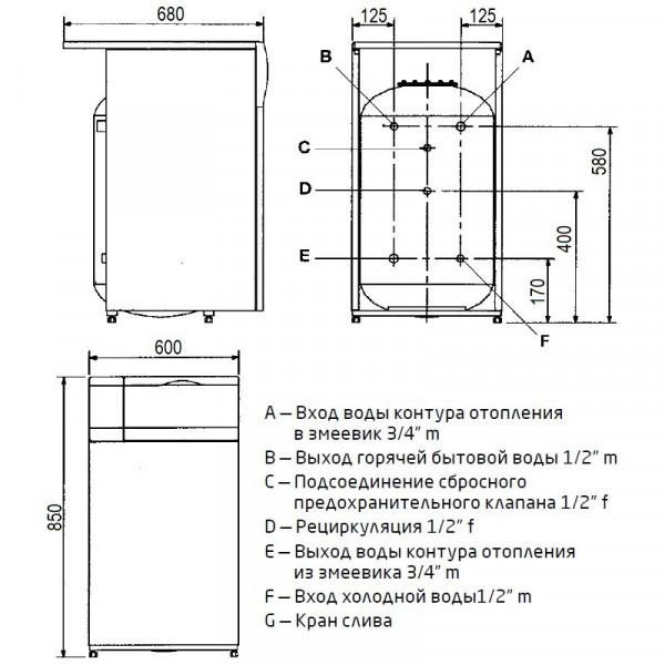 Baxi SLIM UB 120, Бойлер к напольным котлам Бакси серии SLIM