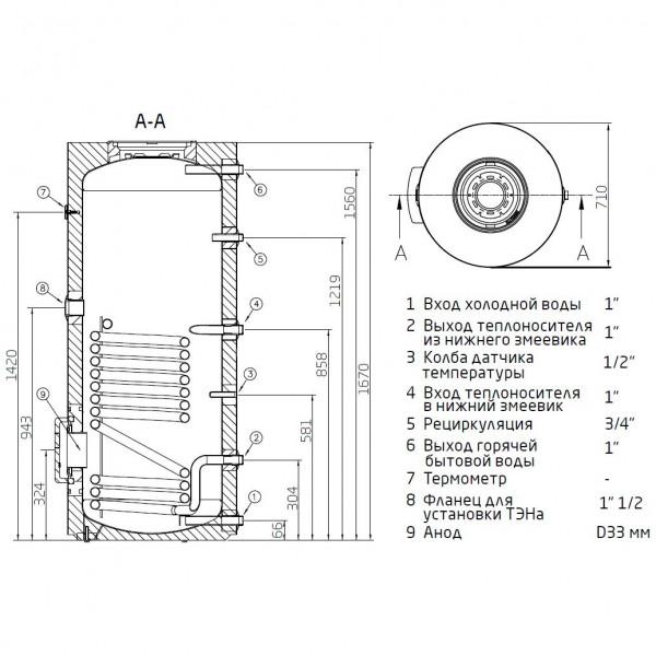 Baxi UBVT 400 SC, Накопительный бойлер косвенного нагрева Бакси