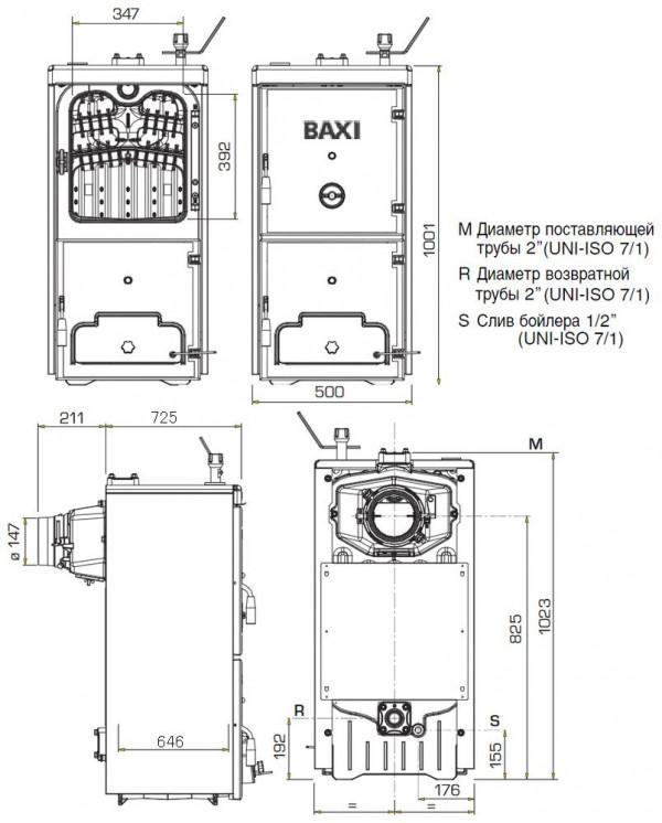 Baxi BPI-Eco 1.450, Напольный твёрдотопливный котёл Бакси