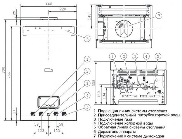 Protherm Пантера 30 KOV, Настенный газовый котёл Протерм