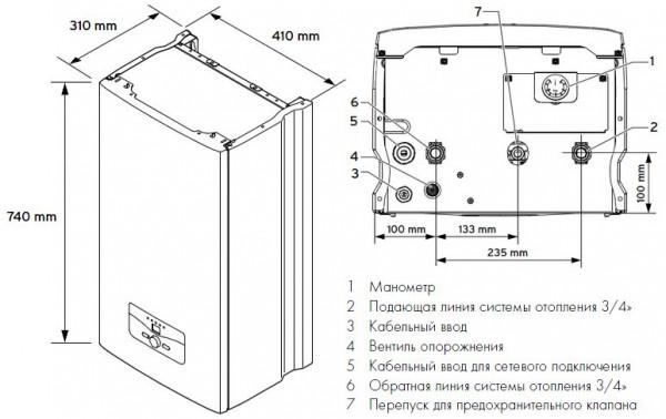 Vaillant eloBLOCK VE 21, Настенный электрический котёл Вайлант