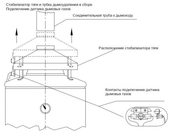 Baxi SAG-3 300 T, Газовый накопительный водонагреватель Бакси