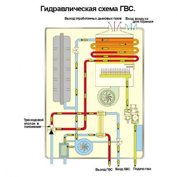 Navien Ace-35K Turbo Gold, Газовый настенный котёл Навиен