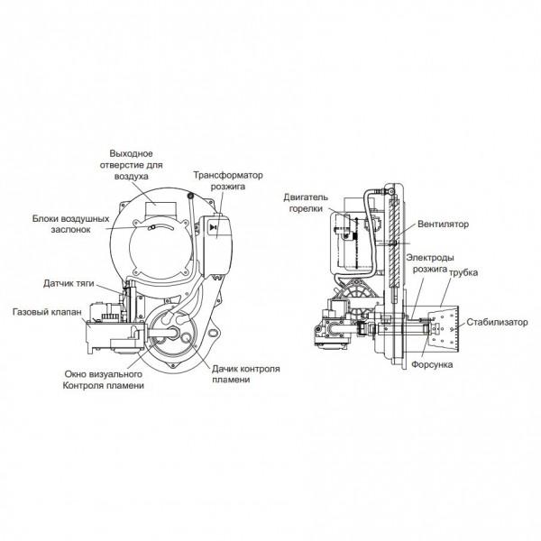 Kiturami STSG-17R, Газовый напольный котёл Китурами