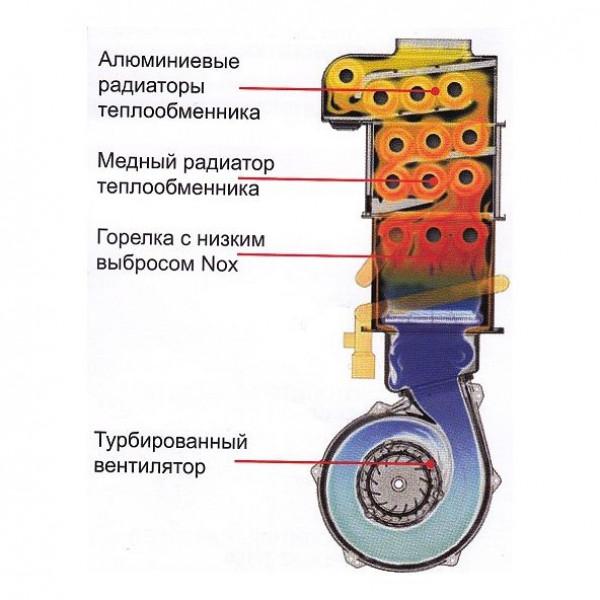 Kiturami Eco condensing-25, Настенный конденсационный котёл Китурами