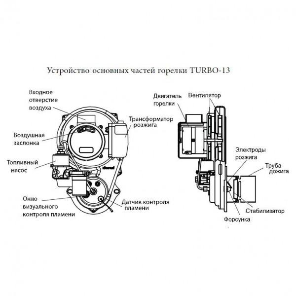 Kiturami Turbo-13R, Дизельный котёл Китурами