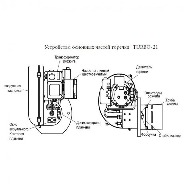 Kiturami Turbo-21R, Дизельный котёл Китурами