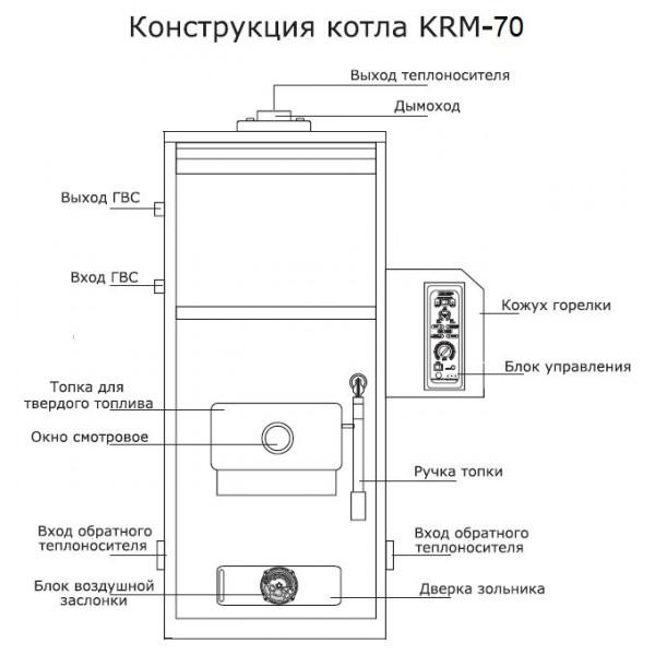 Kiturami KRM-70R, Комбинированный напольный котёл Китурами