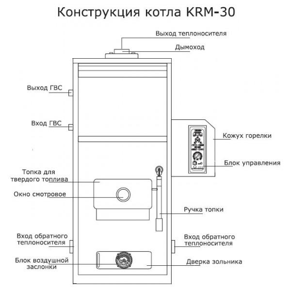 Kiturami KRM-30R, Комбинированный напольный котёл Китурами