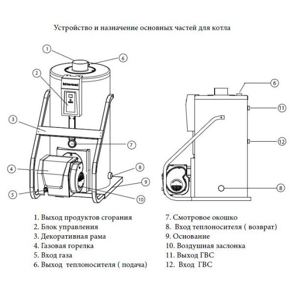 Kiturami KSG-50R, Газовый напольный котёл Китурами
