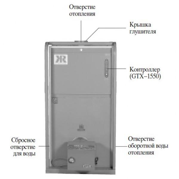 Kiturami KSG-200R, Газовый напольный котёл Китурами
