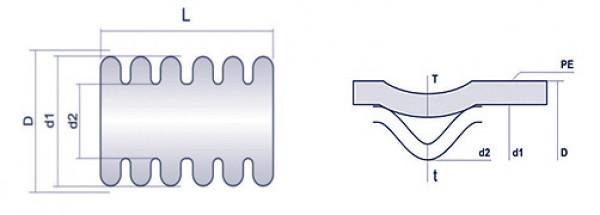 HFPY 15A Lavita, труба гофрированная термообработанная в полиэтиленовой оболочке Лавита