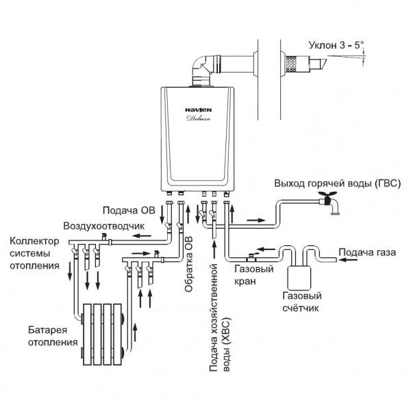 Navien Deluxe Coaxial 24K, Газовый настенный котёл Навьен