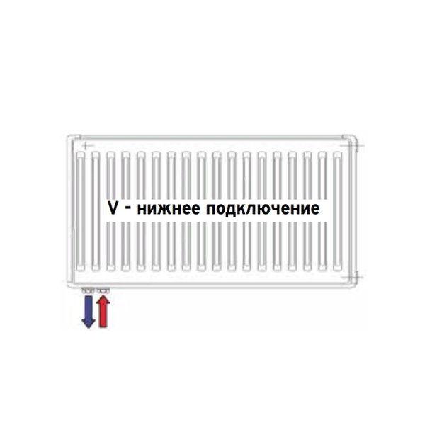 Vaillant V-11-600-1000, Стальной панельный радиатор Вайлант