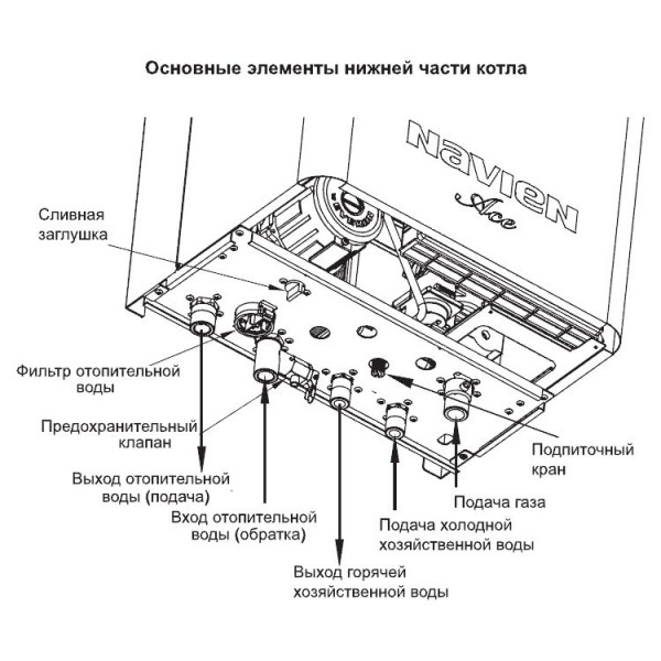 Navien Ace-16A Atmo Gold, Газовый настенный котёл Навиен