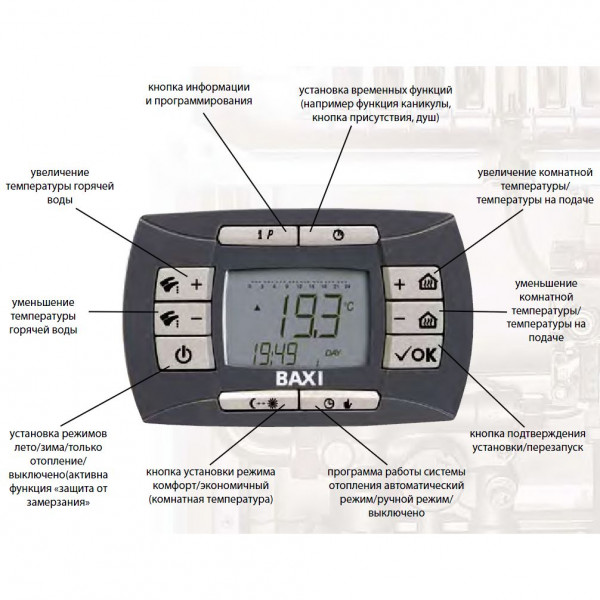 Baxi LUNA-3 Comfort COMBI 1.240 i+COMBI, Газовый котёл Бакси с внешним бойлером для горячей воды