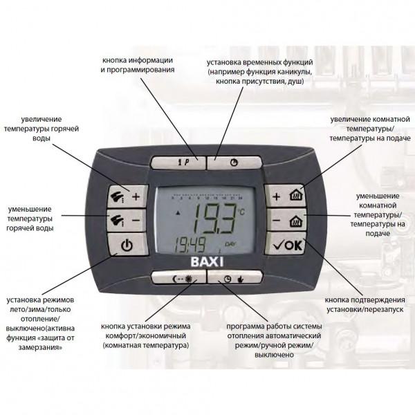 Baxi NUVOLA-3 Comfort 240Fi, Газовый настенный котёл Бакси