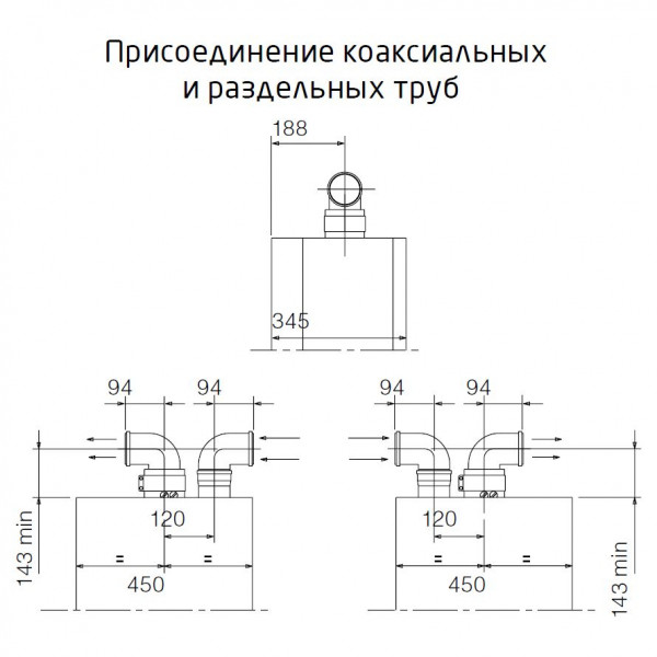 Baxi LUNA-3 280 Fi, Газовый настенный котёл Бакси