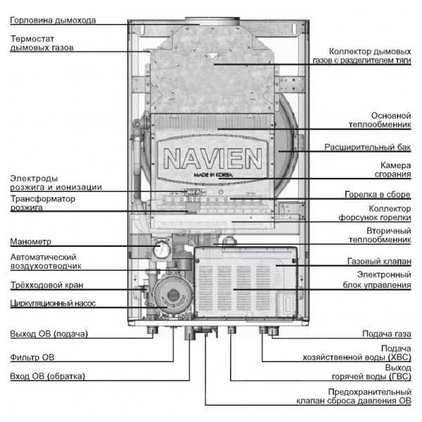 Navien Ace-16A Atmo White, Газовый настенный котёл Навиен