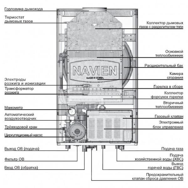 Navien Ace-24A Atmo Silver, Газовый настенный котёл Навиен