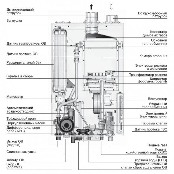 Navien Deluxe 16K, Газовый настенный котёл Навьен