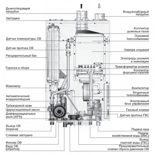 Navien Deluxe 40K, Газовый настенный котёл Навьен