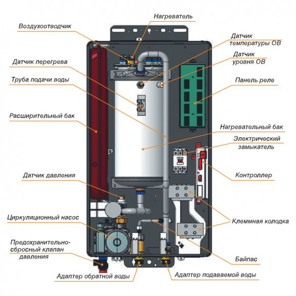 Navien EQB-15HW, Настенный электрический котёл Навьен