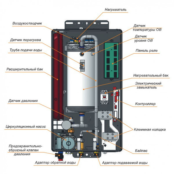 Navien EQB-21HW, Настенный электрический котёл Навьен