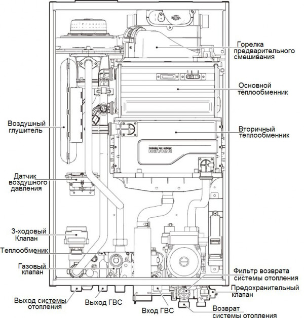 Navien NCB-34LSWE, Настенный конденсационный двухконтурный котёл Навьен