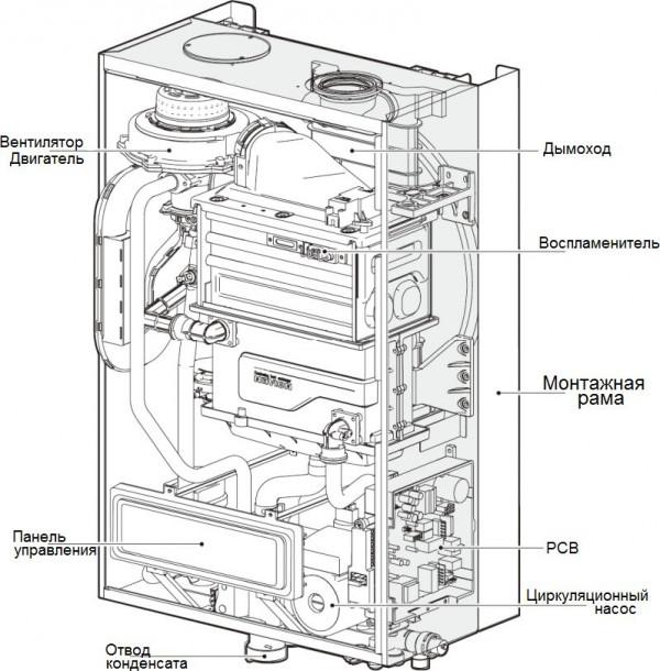 Navien NCB-28LSWE, Настенный конденсационный двухконтурный котёл Навьен