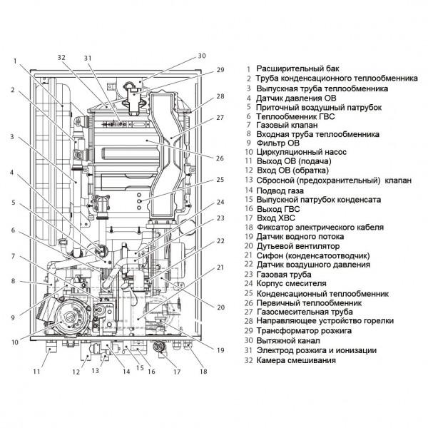 Navien NCN-21KN, Настенный конденсационный двухконтурный котёл Навьен