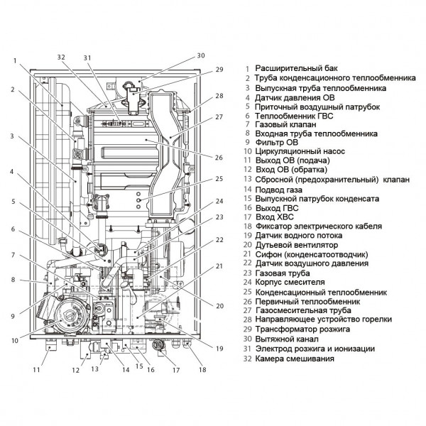 Navien NCN-40KN, Настенный конденсационный двухконтурный котёл Навьен