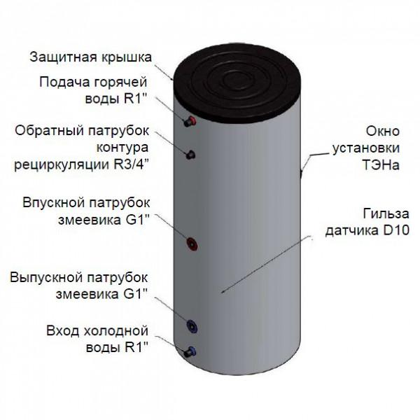 Baxi UBT 800, Внешний накопительный бойлер Бакси