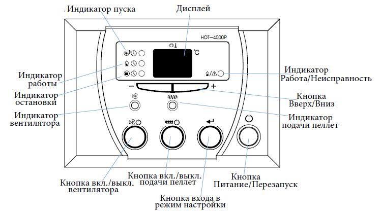 Блок управления Kiturami HOT-4000P