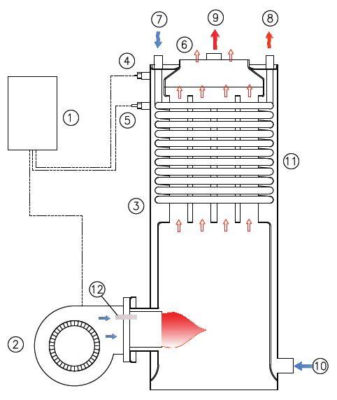 Функциональная схема котла Kiturami Turbo-30R