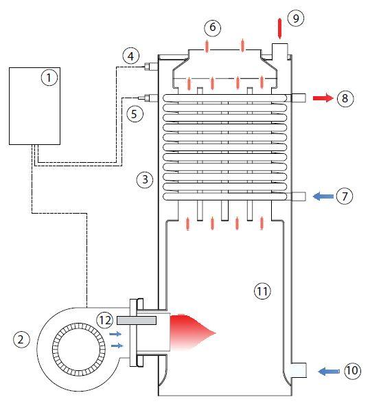 Функциональная схема дизельного котла Kiturami KSO HI FIN 100