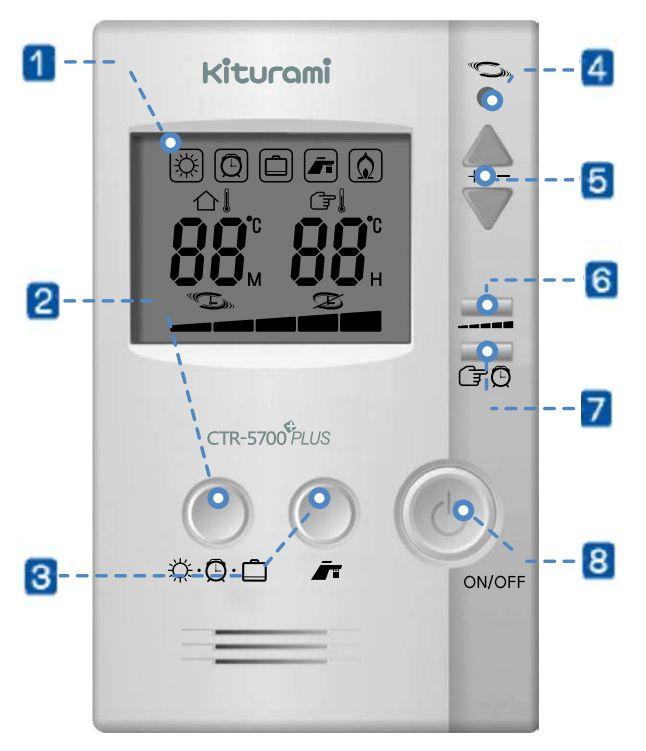 Комнатный терморегулятор Kiturami CTR-5700 PLUS