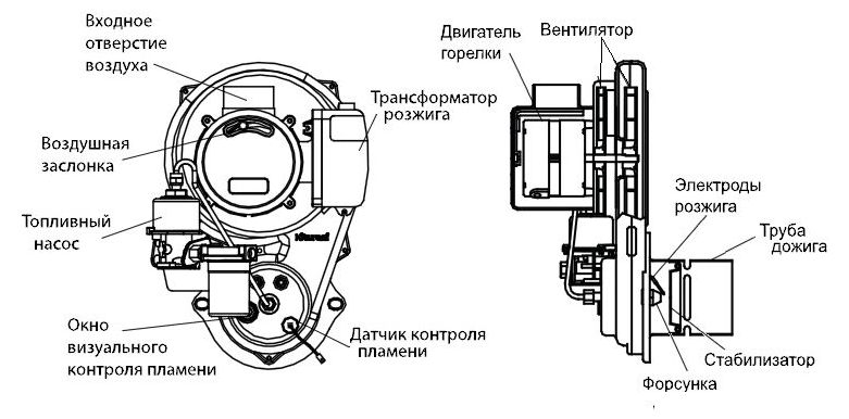 Конструкция горелки в котлах Kiturami Turbo-13R