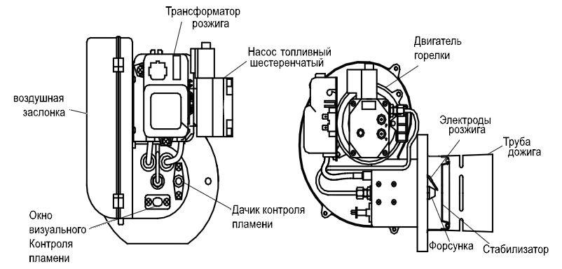 Конструкция горелки в котлах Kiturami Turbo-30R
