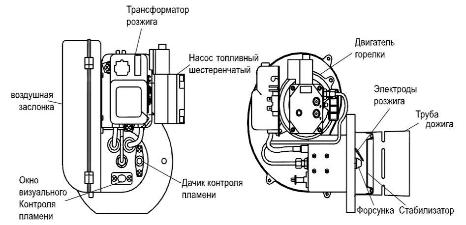 Устройство дизельной горелки Kiturami Turbo HI FIN 25