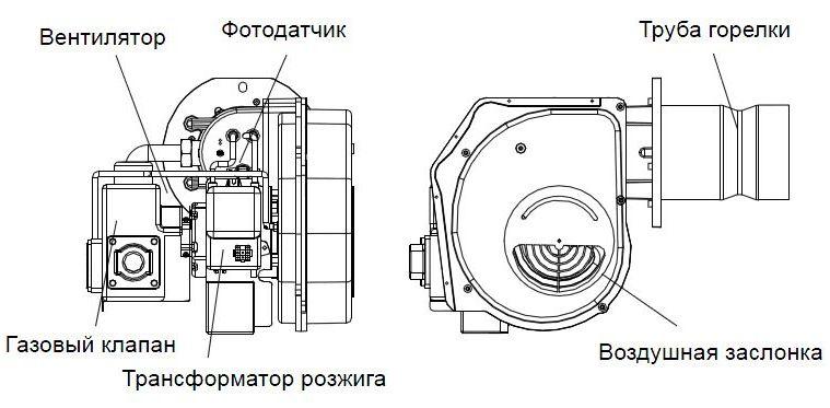 Устройство газовой горелки Kiturami TGB-150R