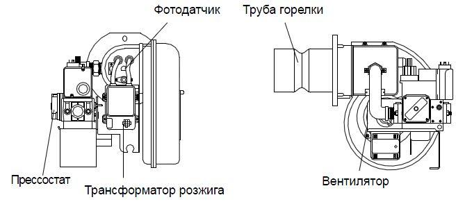 Устройство газовой горелки Kiturami TGB-50