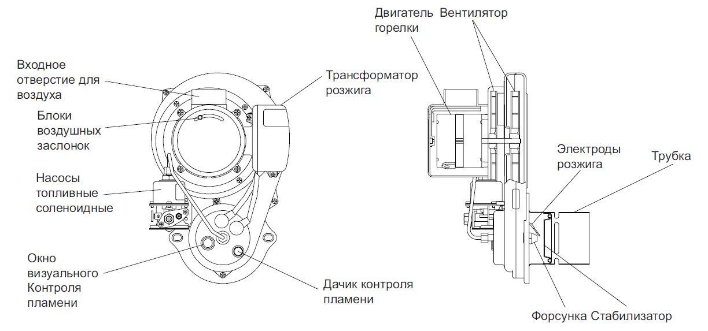 Конструкци горелки дизельного котла Kiturami STSO-17R