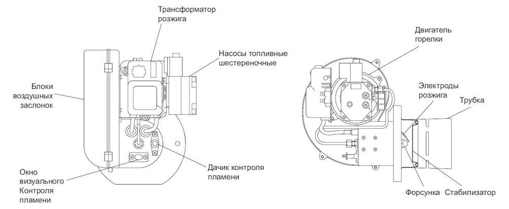 Конструкци горелки дизельного котла Kiturami STSO-25R