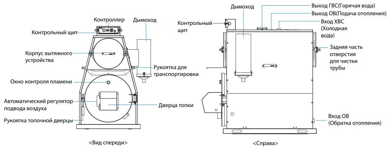 Конструкция котла Kiturami KF-35A