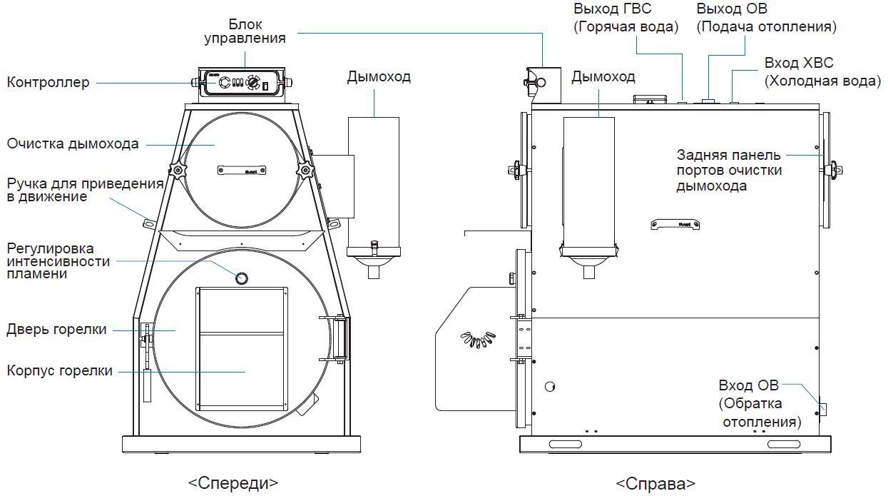 Конструкция котла Kiturami KRH-35A