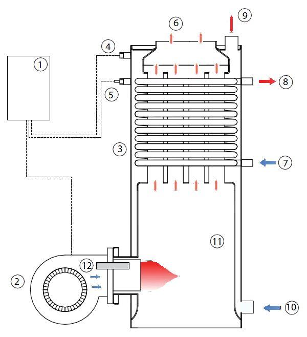Функциональная схема дизельного котла Kiturami KSO-70R